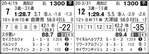 CapD20200502_21
