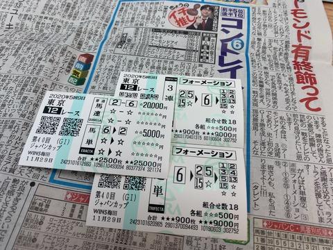 ジャパンCの馬券
