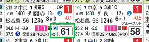 カレンロマンチェコ(昇竜S)