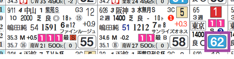 東京10R