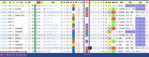 友道厩舎2