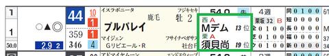 新潟1R2