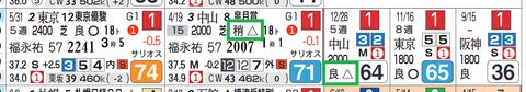 コントレイル(「馬場レベル」)