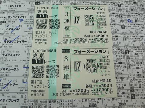 【馬券】2回東京8日11