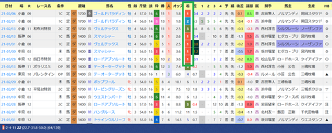 吉岡辰弥厩舎2