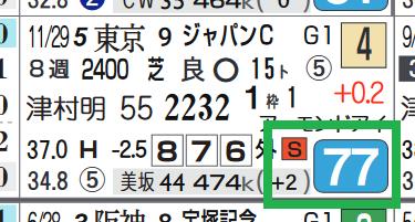 カレンブーケドール(ジャパンC)