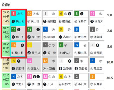 函館1R0