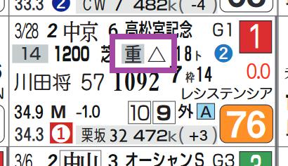 ダノンスマッシュ(高松宮記念)