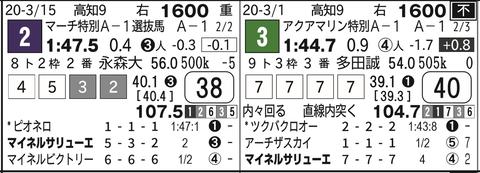 CapD20200328_19