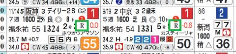 レッドベルオーブ(レコード決着)