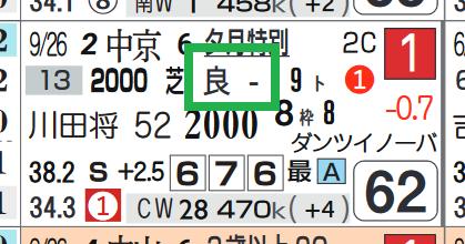 ソフトフルート(前走)