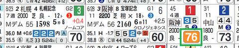 ラッキーライラック(大阪杯)