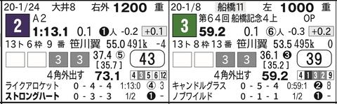 CapD20200401_28