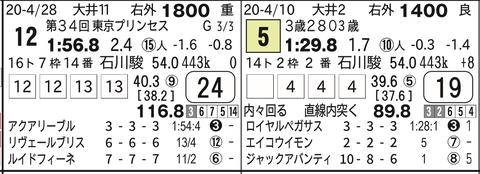 CapD20200514_14