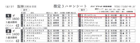 阪神1R9