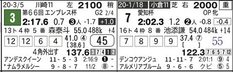 CapD20200401_30