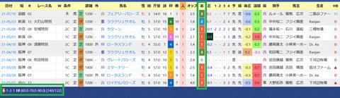 辻野泰之厩舎2