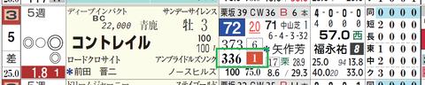 コントレイル(「推定後半3ハロン」1位)