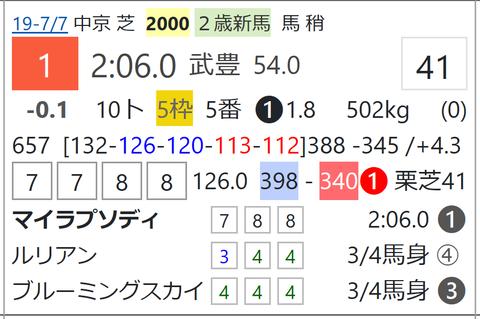 CapD20200410_20