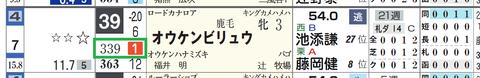 函館2R2