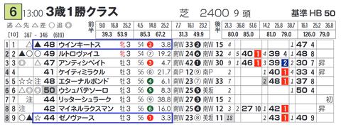 東京6R3