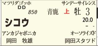 CapD20200215_8