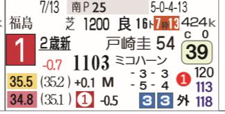 CapD20200214_38