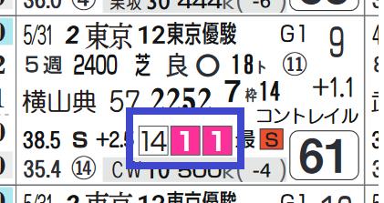 マイラプソディ(4角先頭)