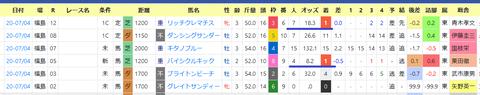 福島3R3