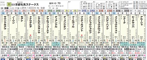 京都牝馬S1