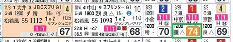 モズスーパーフレア(高松宮記念)
