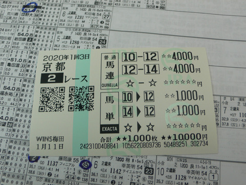 【馬券】1回京都3日2