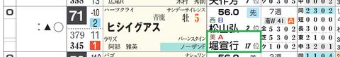 ヒシイグアス(「厩舎成績」)