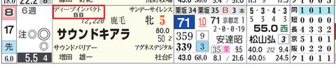 サウンドキアラ(ディープインパクト産駒)