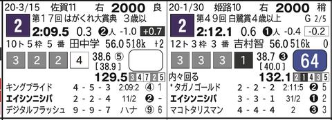 CapD20200504_20