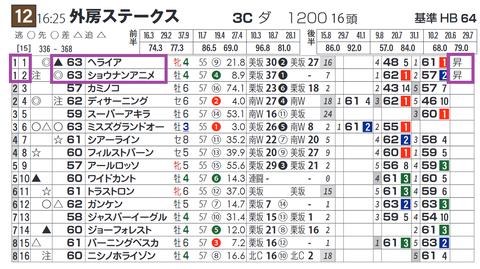 中山12R5