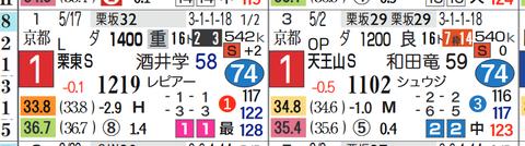 サクセスエナジー(2連勝)
