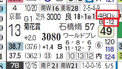 ザダル(菊花賞)