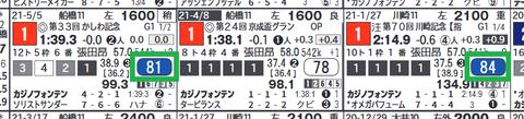カジノフォンテン(「MX指数」)
