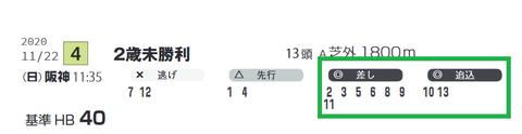 阪神4R3