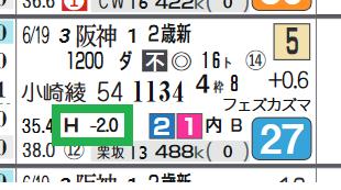 小倉1R2