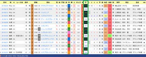 伊藤圭三厩舎2