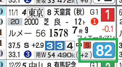 アーモンドアイ(天皇賞・秋)