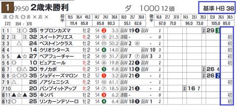 函館1R3