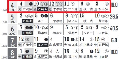 中山4R0