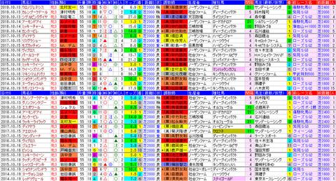 「データパック」秋華賞