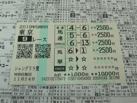 【馬券】5回東京8日9