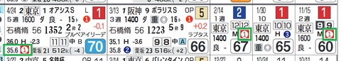 東京11R2