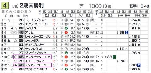 中山4R3