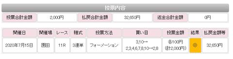 園田11R2
